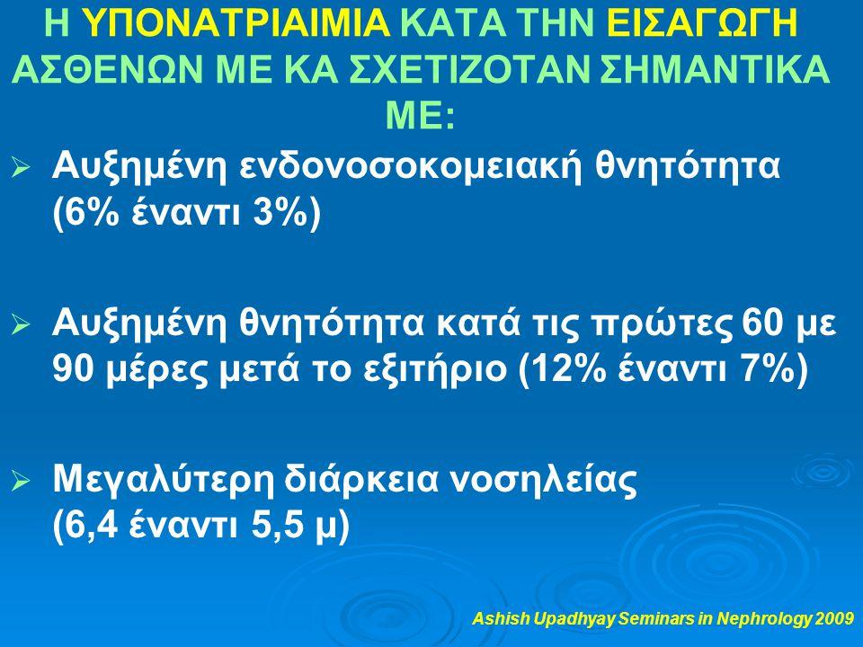   Αυξημένη ενδονοσοκομειακή θνητότητα (6% έναντι 3%)   Αυξημένη θνητότητα κατά τις πρώτες 60 με 90 μέρες μετά το εξιτήριο (12% έναντι 7%)   Μεγαλύτερη διάρκεια νοσηλείας (6,4 έναντι 5,5 μ) Ashish Upadhyay Seminars in Nephrology 2009 Η ΥΠΟΝΑΤΡΙΑΙΜΙΑ ΚΑΤΑ ΤΗΝ ΕΙΣΑΓΩΓΗ ΑΣΘΕΝΩΝ ΜΕ ΚΑ ΣΧΕΤΙΖΟΤΑΝ ΣΗΜΑΝΤΙΚΑ ΜΕ: