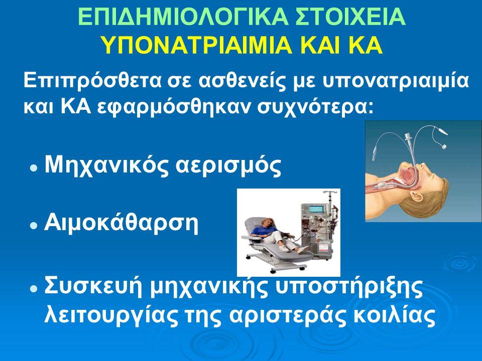 Επιπρόσθετα σε ασθενείς με υπονατριαιμία και ΚΑ εφαρμόσθηκαν συχνότερα: Μηχανικός αερισμός Αιμοκάθαρση Συσκευή μηχανικής υποστήριξης λειτουργίας της αριστεράς κοιλίας ΕΠΙΔΗΜΙΟΛΟΓΙΚΑ ΣΤΟΙΧΕΙΑ ΥΠΟΝΑΤΡΙΑΙΜΙΑ ΚΑΙ ΚΑ