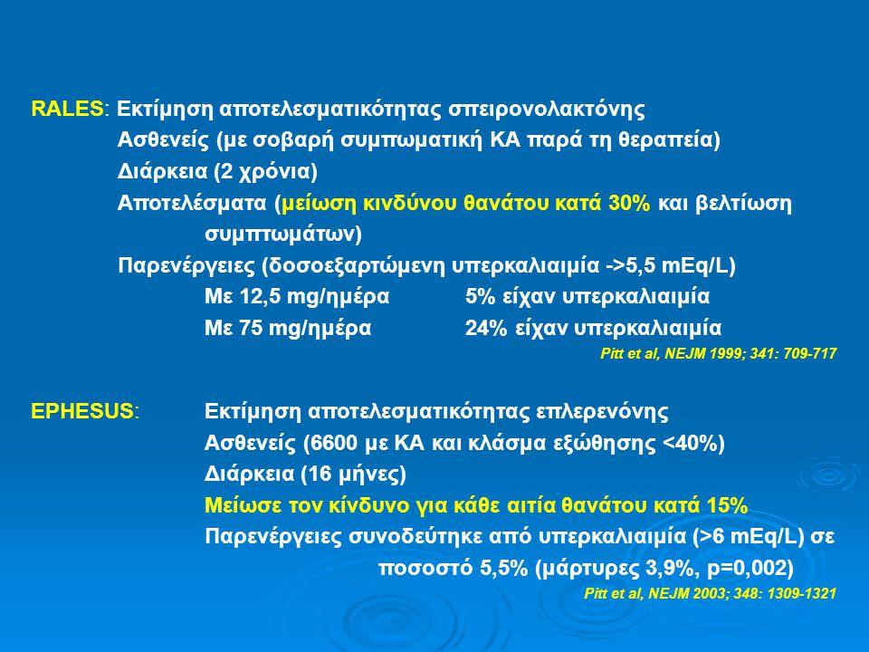 RALES: Εκτίμηση αποτελεσματικότητας σπειρονολακτόνης Ασθενείς (με σοβαρή συμπωματική ΚΑ παρά τη θεραπεία) Διάρκεια (2 χρόνια) Αποτελέσματα (μείωση κιν