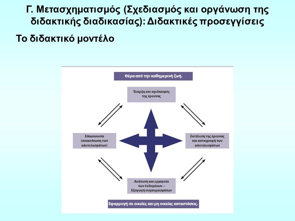 Βασικά γνωρίσματα του διδακτικού μοντέλου Δεν είναι γραμμικό Υπηρετεί τις βασικές αρχές της ΕΔΑΠ (παιδαγωγική διαφοροποίηση, μαθητοκεντρική διδασκαλία, συνεργατικές και βιωματικές μορφές μάθησης, μάθηση με το νου, το χέρι και όλες τις αισθήσεις κ.λπ.) και τα βασικά πορίσματα της θεωρίας του εποικοδομισμού και των συνακόλουθων διδακτικών προσεγγίσεων Σε κάθε φάση της διερευνητικής διαδικασίας το εκτενές ΑΠΣ καταγράφει τις ιδιότητες-συνιστώσες των ικανοτήτων- κλειδιών και της δημοκρατικής πολιτότητας που μπορούν να καλλιεργηθούν (σ.