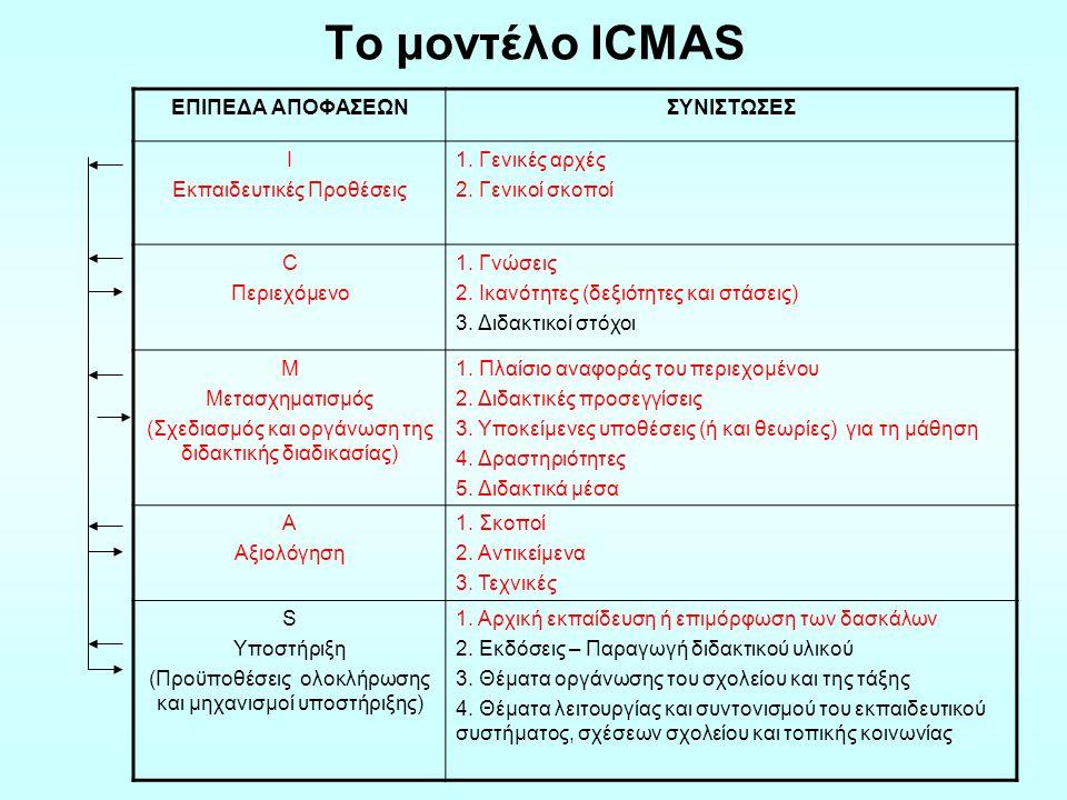 Εκπαιδευτικές προθέσεις: Γενικές αρχές Απόκτηση συνεκτικού και επαρκούς σώματος γνώσεων από όλες τις Επιστήμες.