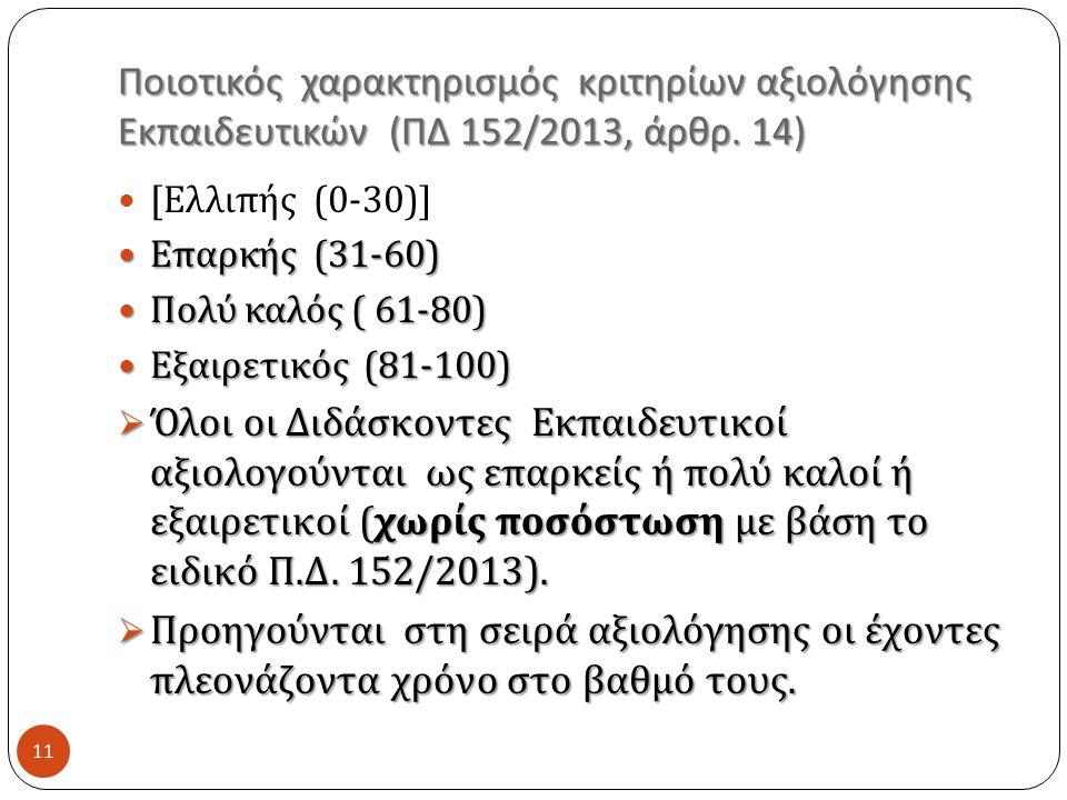 Ποιοτικός χαρακτηρισμός κριτηρίων αξιολόγησης Εκπαιδευτικών ( ΠΔ 152/2013, άρθρ.
