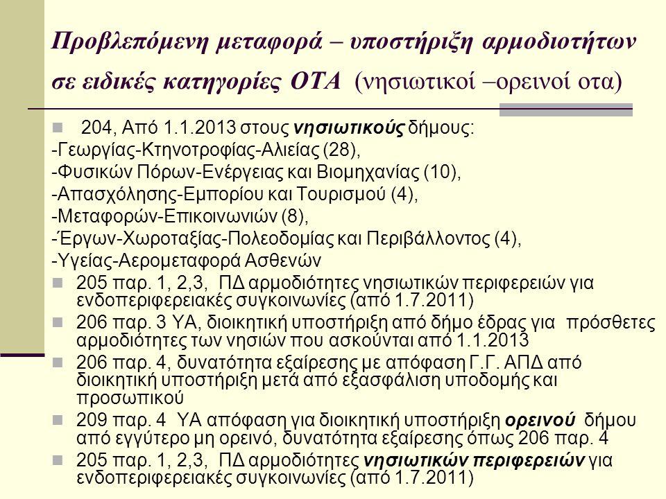 Προβλεπόμενη μεταφορά – υποστήριξη αρμοδιοτήτων σε ειδικές κατηγορίες ΟΤΑ (νησιωτικοί –ορεινοί οτα) 204, Από 1.1.2013 στους νησιωτικούς δήμους: -Γεωργίας-Κτηνοτροφίας-Αλιείας (28), -Φυσικών Πόρων-Ενέργειας και Βιομηχανίας (10), -Απασχόλησης-Εμπορίου και Τουρισμού (4), -Μεταφορών-Επικοινωνιών (8), -Έργων-Χωροταξίας-Πολεοδομίας και Περιβάλλοντος (4), -Υγείας-Αερομεταφορά Ασθενών 205 παρ.