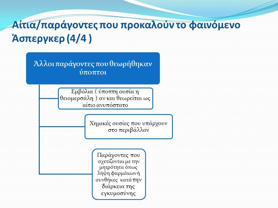 Αίτια/παράγοντες που προκαλούν το φαινόμενο Άσπεργκερ (4/4 ) Άλλοι παράγοντες που θεωρήθηκαν ύποπτοι Εμβόλια ( ύποπτη ουσία η θειομερσάλη ) αν και θεωρείται ως αίτιο ανυπόστατο Χημικές ουσίες που υπάρχουν στο περιβάλλον Παράγοντες που σχετίζονται με την μητρότητα όπως λήψη φαρμάκων ή συνθήκες κατά την διάρκεια της εγκυμοσύνης