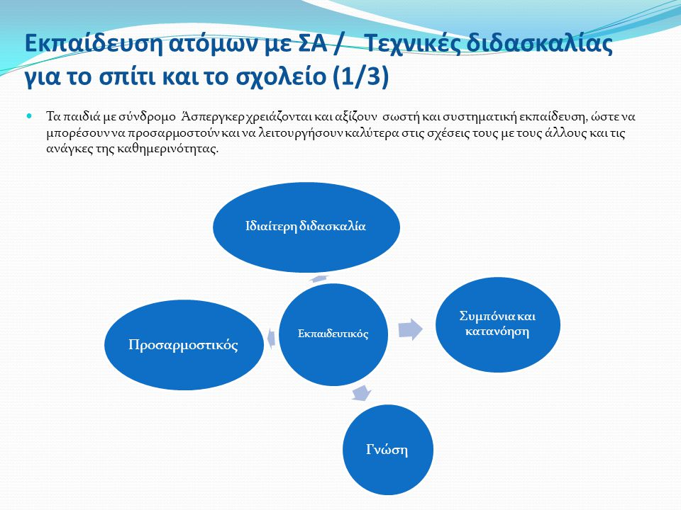 Εκπαίδευση ατόμων με ΣΑ / Τεχνικές διδασκαλίας για το σπίτι και το σχολείο (1/3) Τα παιδιά με σύνδρομο Άσπεργκερ χρειάζονται και αξίζουν σωστή και συστηματική εκπαίδευση, ώστε να μπορέσουν να προσαρμοστούν και να λειτουργήσουν καλύτερα στις σχέσεις τους με τους άλλους και τις ανάγκες της καθημερινότητας.