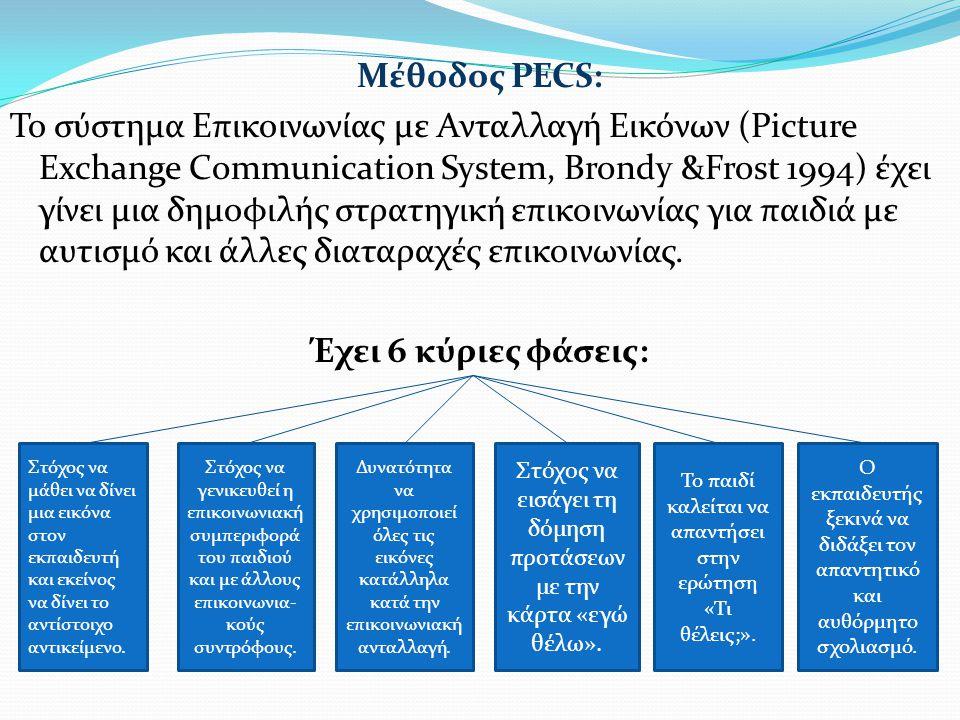 Μέθοδος PECS: Το σύστημα Επικοινωνίας με Ανταλλαγή Εικόνων (Picture Exchange Communication System, Brondy &Frost 1994) έχει γίνει μια δημοφιλής στρατη