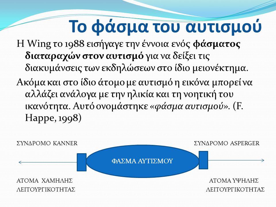 Το φάσμα του αυτισμού Η Wing το 1988 εισήγαγε την έννοια ενός φάσματος διαταραχών στον αυτισμό για να δείξει τις διακυμάνσεις των εκδηλώσεων στο ίδιο