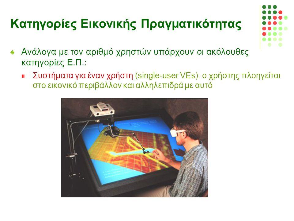 Κατηγορίες Εικονικής Πραγματικότητας Ανάλογα με τον αριθμό χρηστών υπάρχουν οι ακόλουθες κατηγορίες Ε.Π.: Συστήματα για έναν χρήστη (single-user VEs):