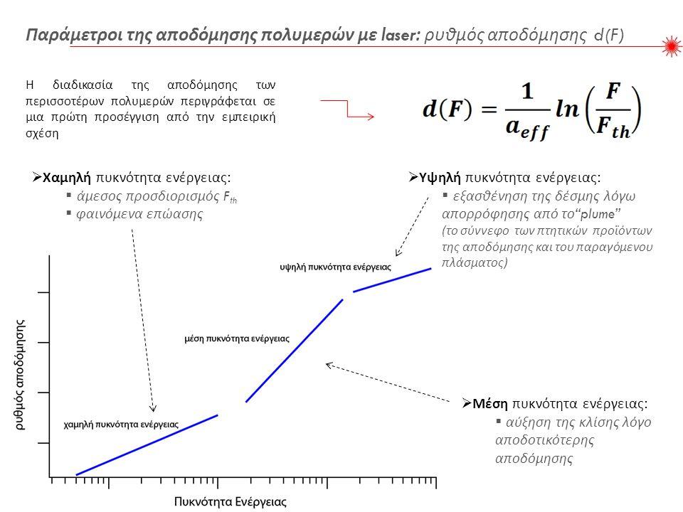  Μέση πυκνότητα ενέργειας :  αύξηση της κλίσης λόγο αποδοτικότερης αποδόμησης  Υψηλή πυκνότητα ενέργειας :  εξασθένηση της δέσμης λόγω απορρόφησης από το plume ( το σύννεφο των πτητικών προϊόντων της αποδόμησης και του παραγόμενου πλάσματος ) Παράμετροι της αποδόμησης πολυμερών με laser: ρυθμός αποδόμησης d(F) Η διαδικασία της αποδόμησης των περισσοτέρων πολυμερών περιγράφεται σε μια πρώτη προσέγγιση από την εμπειρική σχέση  Χαμηλή πυκνότητα ενέργειας :  άμεσος προσδιορισμός F th  φαινόμενα επώασης