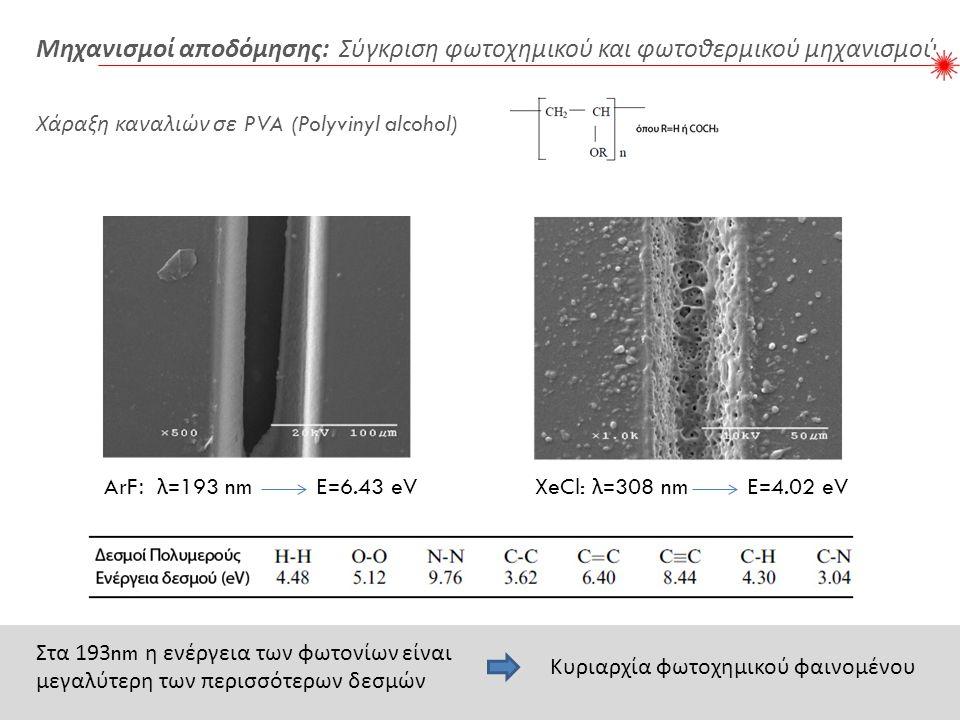 Χάραξη καναλιών σε PVA (Polyvinyl alcohol) λ =193 nmXeCl: λ =308 nm Ε =4.02 eV Ε =6.43 eV Στα 193nm η ενέργεια των φωτονίων είναι μεγαλύτερη των περισσότερων δεσμών Κυριαρχία φωτοχημικού φαινομένου ArF: Μηχανισμοί αποδόμησης : Σύγκριση φωτοχημικού και φωτοθερμικού μηχανισμού