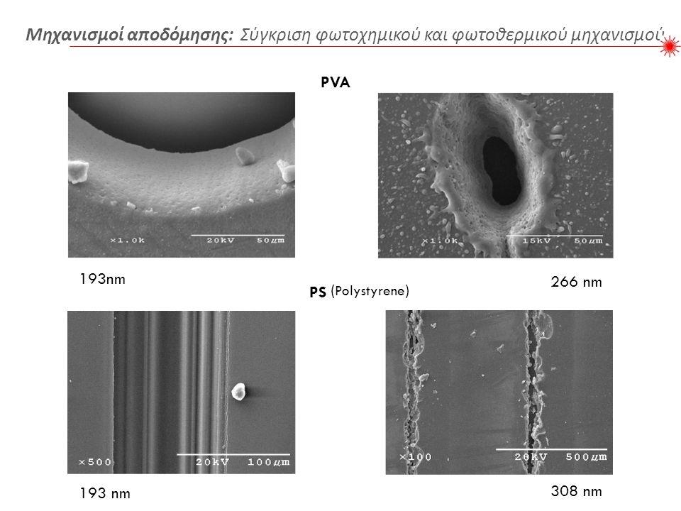 266 nm 193nm PVA 193 nm 308 nm PS (Polystyrene) Μηχανισμοί αποδόμησης : Σύγκριση φωτοχημικού και φωτοθερμικού μηχανισμού