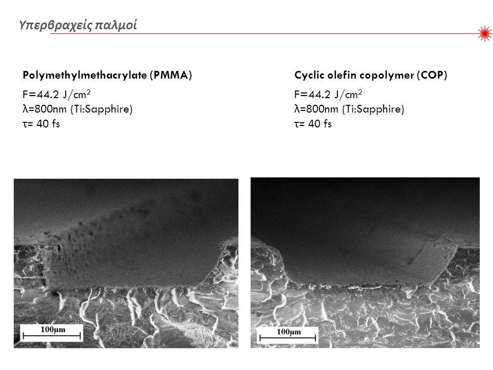 Cyclic olefin copolymer (COP) Υπερβραχείς παλμοί F=44.2 J/cm 2 λ =800nm (Ti:Sapphire) τ = 40 fs Polymethylmethacrylate (PMMA) F=44.2 J/cm 2 λ =800nm (