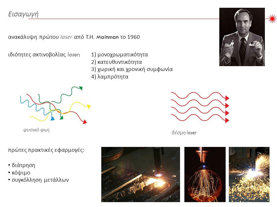 ανακάλυψη πρώτου laser από Τ. Η.