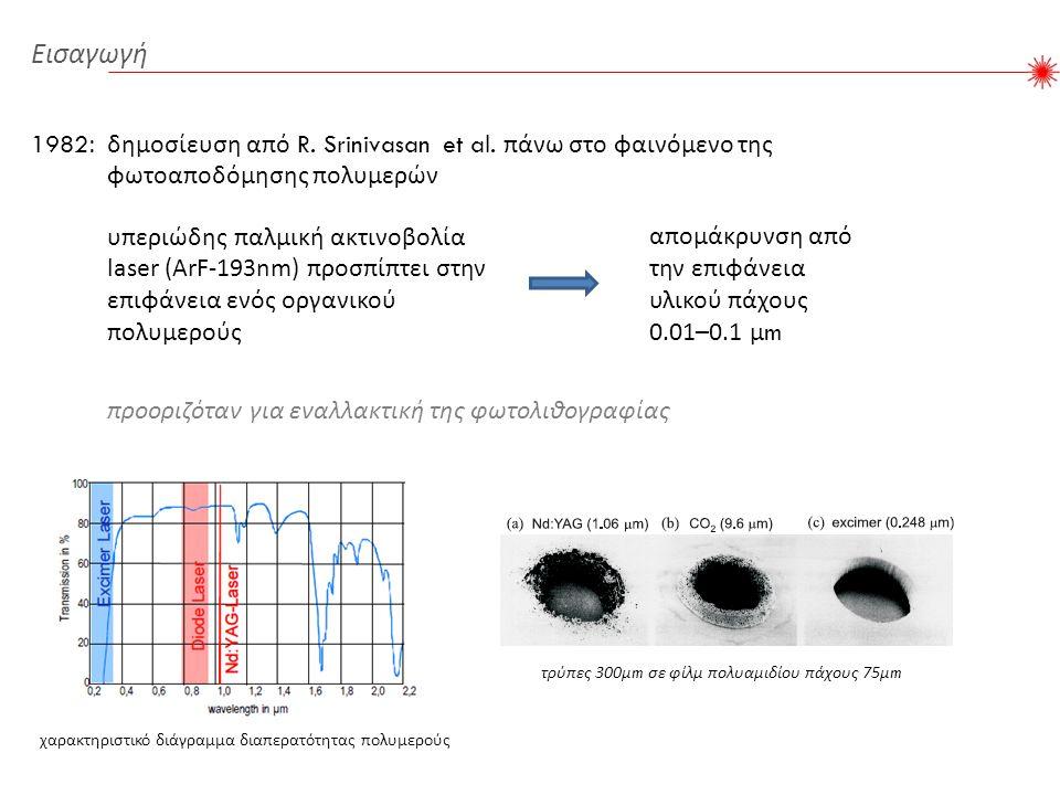 κατά τον πολυμερισμό φωτοχημικές και φωτοθερμικές διεγέρσεις προϊόντα μικρότερου μοριακού βάρους διαστολή του όγκου αποπολυμερισμός του PMMA ≈ 20% αύξηση του όγκου σχηματισμός αέριων προϊόντων φωτοαποδόμησης στο υπόστρωμα αύξηση της εσωτερικής πίεσης διάσπαση λόγω της ανάπτυξης μηχανικών τάσεων Μηχανισμοί αποδόμησης : φωτομηχανικός μηχανισμός κατά την ακτινοβόληση με laser συστολή του όγκου παράδειγμα :