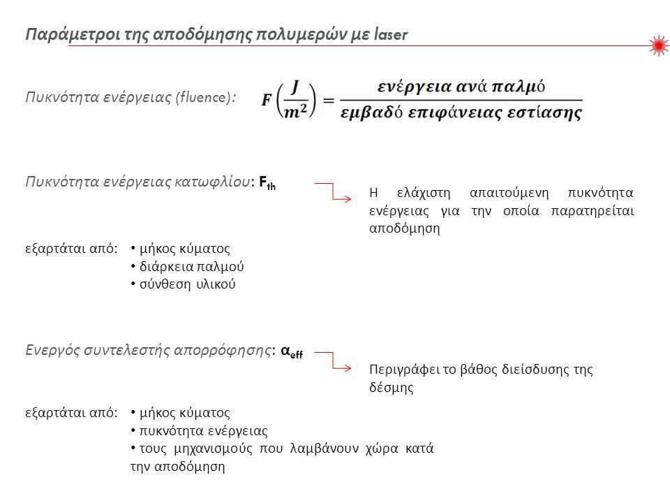 Πυκνότητα ενέργειας (fluence): Πυκνότητα ενέργειας κατωφλίου : F th Η ελάχιστη απαιτούμενη πυκνότητα ενέργειας για την οποία παρατηρείται αποδόμηση Ενεργός συντελεστής απορρόφησης : α eff μήκος κύματος πυκνότητα ενέργειας τους μηχανισμούς που λαμβάνουν χώρα κατά την αποδόμηση εξαρτάται από : Παράμετροι της αποδόμησης πολυμερών με laser μήκος κύματος διάρκεια παλμού σύνθεση υλικού Περιγράφει το βάθος διείσδυσης της δέσμης εξαρτάται από :