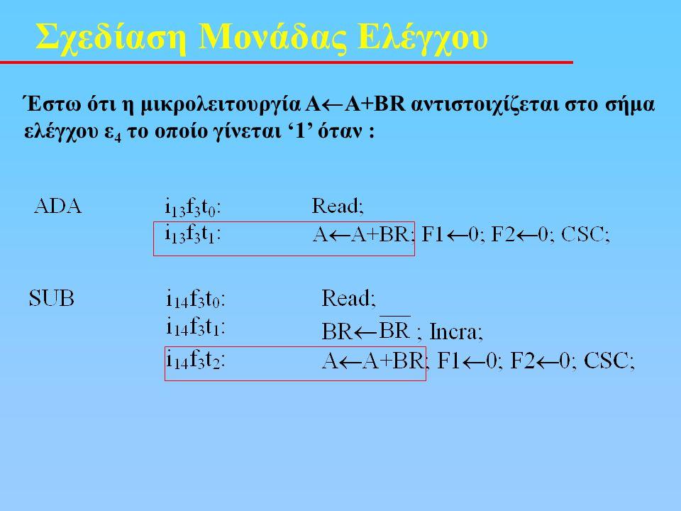 Σχεδίαση Μονάδας Ελέγχου Έστω ότι η μικρολειτουργία Α  Α+ΒR αντιστοιχίζεται στο σήμα ελέγχου ε 4 το οποίο γίνεται '1' όταν :