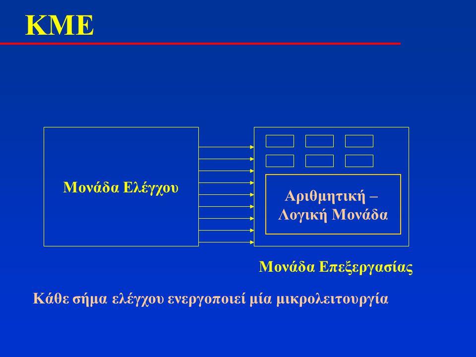 ΚMΕΚMΕ Μονάδα Ελέγχου Αριθμητική – Λογική Μονάδα Κάθε σήμα ελέγχου ενεργοποιεί μία μικρολειτουργία Μονάδα Επεξεργασίας