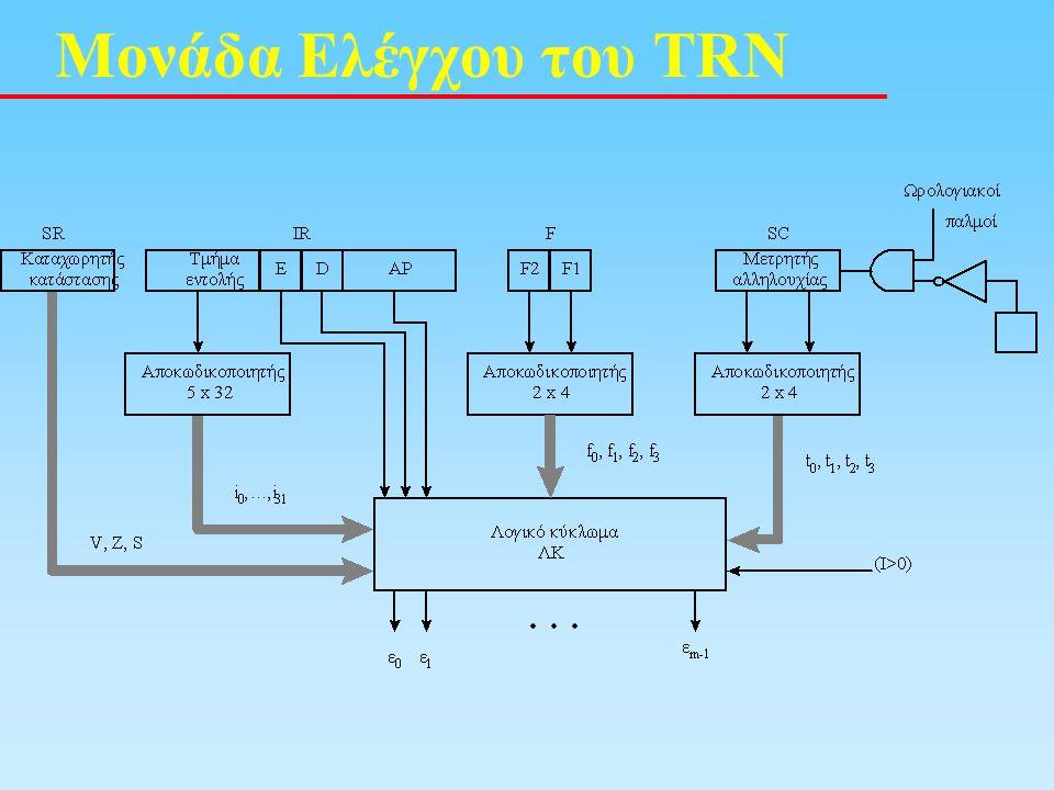 Moνάδα Ελέγχου του TRN