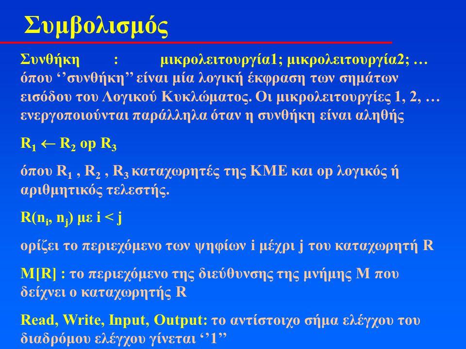 Συμβολισμός Συνθήκη:μικρολειτουργία1; μικρολειτουργία2; … όπου ''συνθήκη'' είναι μία λογική έκφραση των σημάτων εισόδου του Λογικού Κυκλώματος. Οι μικ