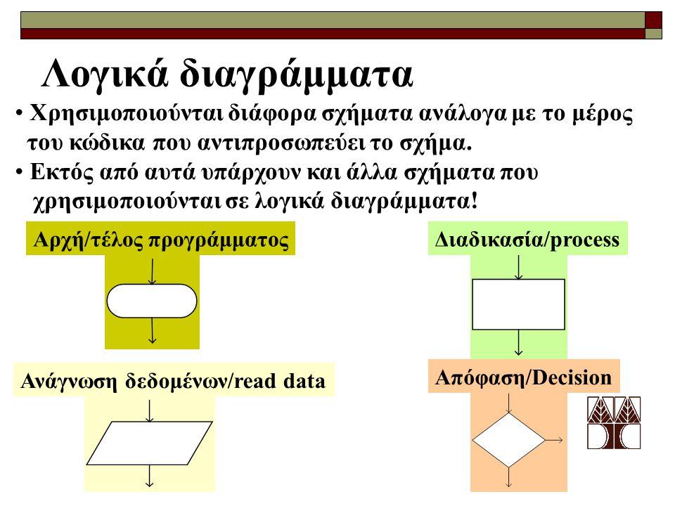 Λογικά διαγράμματα Χρησιμοποιούνται διάφορα σχήματα ανάλογα με το μέρος του κώδικα που αντιπροσωπεύει το σχήμα. Εκτός από αυτά υπάρχουν και άλλα σχήμα