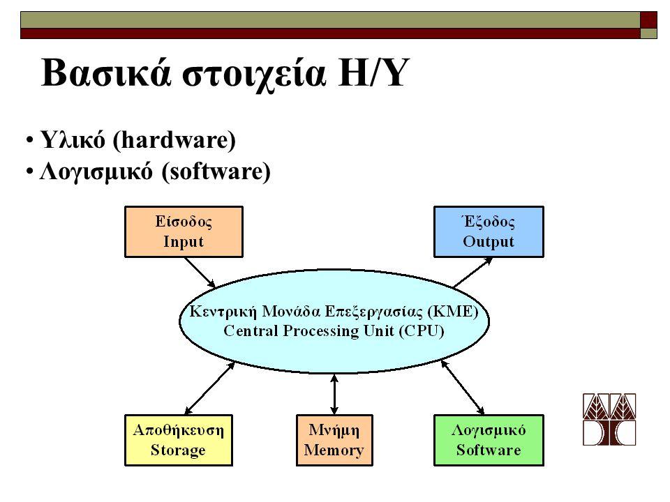 Βασικά στοιχεία Η/Υ Υλικό (hardware) Λογισμικό (software)