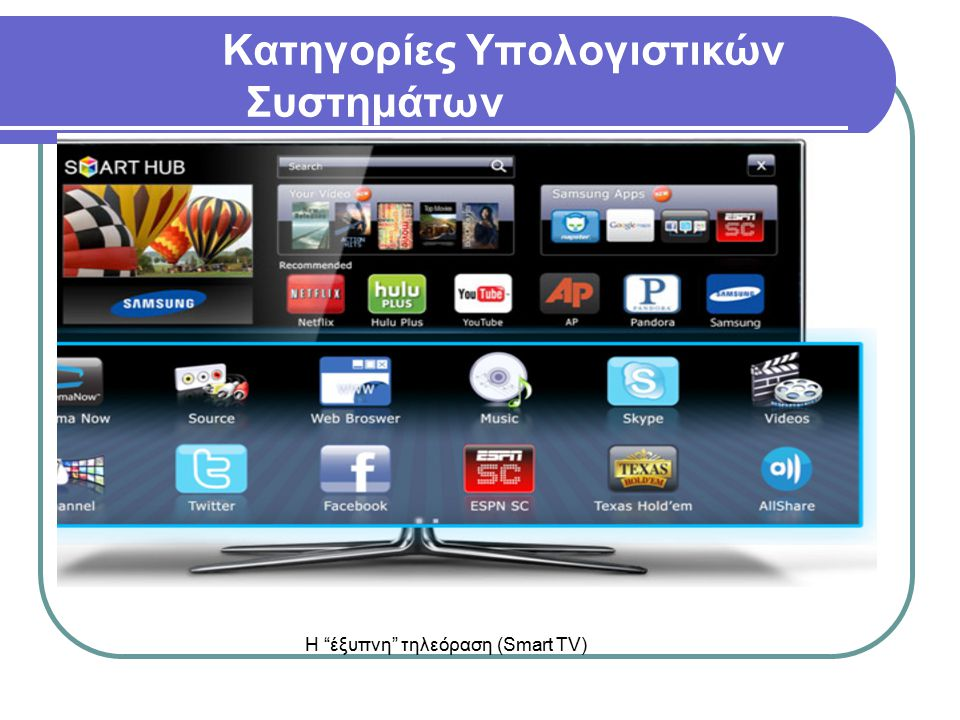"""Κατηγορίες Υπολογιστικών Συστημάτων Η """"έξυπνη"""" τηλεόραση (Smart TV)"""