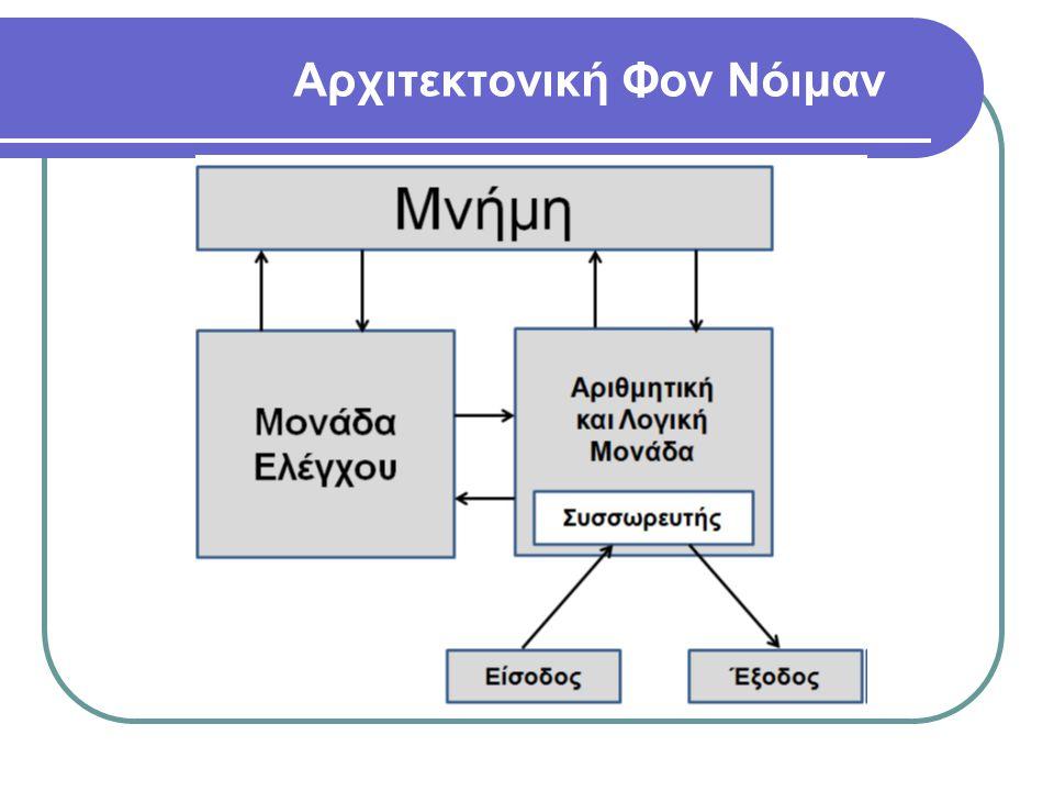 Αρχιτεκτονική Φον Νόιμαν