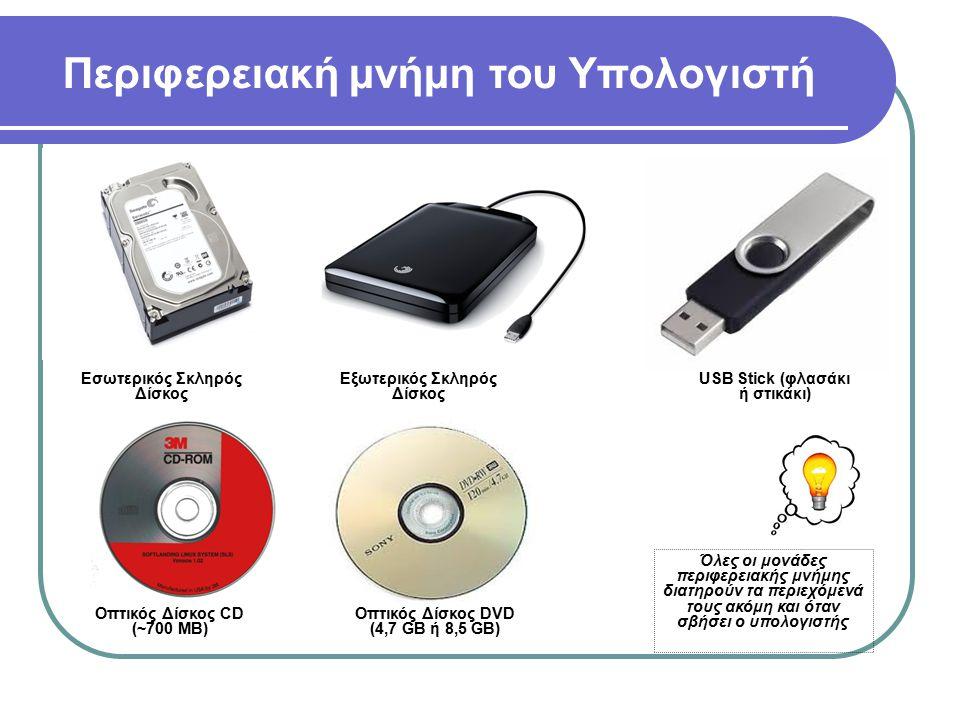 Περιφερειακή μνήμη του Υπολογιστή Εσωτερικός Σκληρός Δίσκος Εξωτερικός Σκληρός Δίσκος USB Stick (φλασάκι ή στικάκι) Οπτικός Δίσκος CD (~700 ΜΒ) Οπτικό
