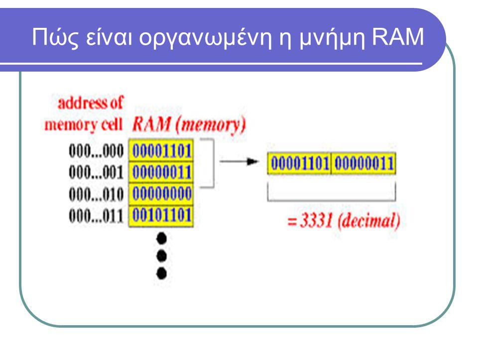 Περιφερειακή μνήμη του Υπολογιστή Πώς είναι οργανωμένη η μνήμη RAM