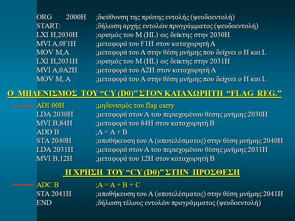 ORG2000H;διεύθυνση της πρώτης εντολής (ψευδοεντολή) START:;δήλωση αρχής εντολών προγράμματος (ψευδοεντολή) LXI H,2030H;ορισμός του M (HL) ως δείκτης στην 2030H MVI A,0F1H;μεταφορά του F1H στον καταχωρητή Α MOV M,A;μεταφορά του Α στην θέση μνήμης που δείχνει ο H και L LXI H,2031H;ορισμός του M (HL) ως δείκτης στην 2031H MVI A,0A2H;μεταφορά του A2H στον καταχωρητή Α MOV M, A;μεταφορά του Α στην θέση μνήμης που δείχνει ο H και L ADI 00H;μηδενισμός του flag carry LDA 2030H;μεταφορά στον Α του περιεχομένου θέσης μνήμης 2030H MVI B,84H;μεταφορά του 84H στον καταχωρητή B ADD B;A = A + B STA 2040H;αποθήκευση του A (αποτελέσματος) στην θέση μνήμης 2040H LDA 2031H;μεταφορά στον Α του περιεχομένου θέσης μνήμης 2031H MVI B,12H;μεταφορά του 12H στον καταχωρητή B ADC B;A = A + B + C STA 2041H;αποθήκευση του A (αποτελέσματος) στην θέση μνήμης 2041H END;δήλωση τέλους εντολών προγράμματος (ψευδοεντολή) Ο ΜΗΔΕΝΙΣΜΟΣ ΤΟΥ CY (D0) ΣΤΟΝ ΚΑΤΑΧΩΡΗΤΗ FLAG REG. Ο ΜΗΔΕΝΙΣΜΟΣ ΤΟΥ CY (D0) ΣΤΟΝ ΚΑΤΑΧΩΡΗΤΗ FLAG REG. Η ΧΡΗΣΗ ΤΟΥ CY (D0) ΣΤΗΝ ΠΡΟΣΘΕΣΗ Η ΧΡΗΣΗ ΤΟΥ CY (D0) ΣΤΗΝ ΠΡΟΣΘΕΣΗ