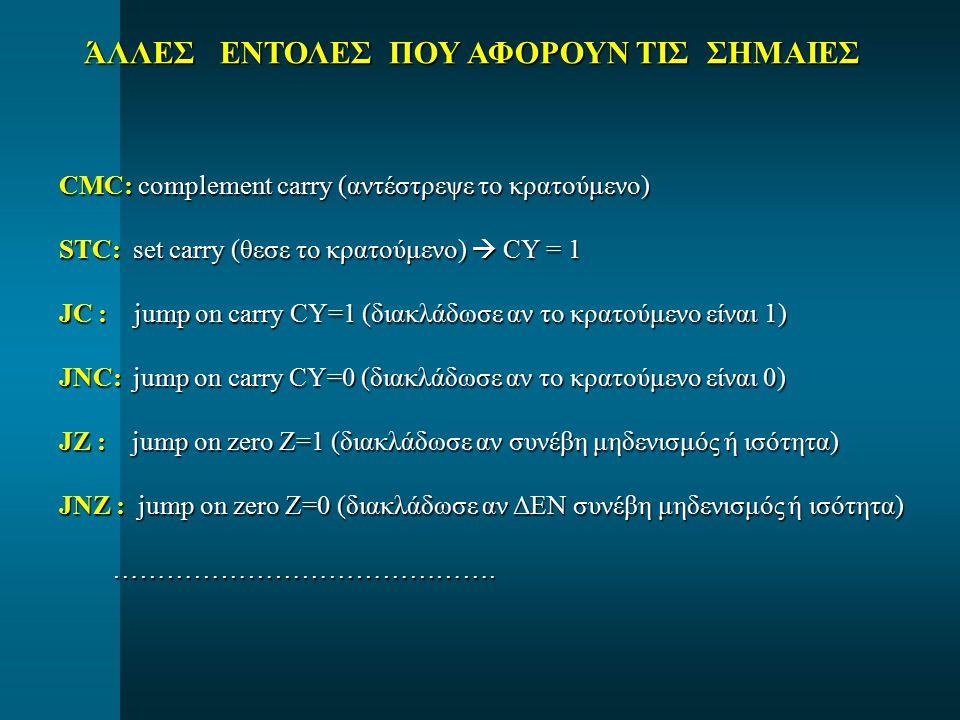 ΆΛΛΕΣ ΕΝΤΟΛΕΣ ΠΟΥ ΑΦΟΡΟΥΝ ΤΙΣ ΣΗΜΑΙΕΣ ΆΛΛΕΣ ΕΝΤΟΛΕΣ ΠΟΥ ΑΦΟΡΟΥΝ ΤΙΣ ΣΗΜΑΙΕΣ CMC: complement carry (αντέστρεψε το κρατούμενο) STC: set carry (θεσε το κρατούμενο)  CY = 1 JC : jump on carry CY=1 (διακλάδωσε αν το κρατούμενο είναι 1) JNC: jump on carry CY=0 (διακλάδωσε αν το κρατούμενο είναι 0) JZ : jump on zero Z=1 (διακλάδωσε αν συνέβη μηδενισμός ή ισότητα) JNZ : jump on zero Z=0 (διακλάδωσε αν ΔΕΝ συνέβη μηδενισμός ή ισότητα) …………………………………….