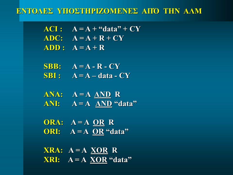 ACI : A = A + data + CY ADC: A = A + R + CY ADD : A = A + R SBB: A = A - R - CY SBI : A = A – data - CY ANA: A = A AND R ANI: A = A AND data ORA: A = A OR R ORI: A = A OR data XRA: A = A XOR R XRI: A = A ΧOR data ΕΝΤΟΛΕΣ ΥΠΟΣΤΗΡΙΖΟΜΕΝΕΣ ΑΠΌ ΤΗΝ ΑΛΜ