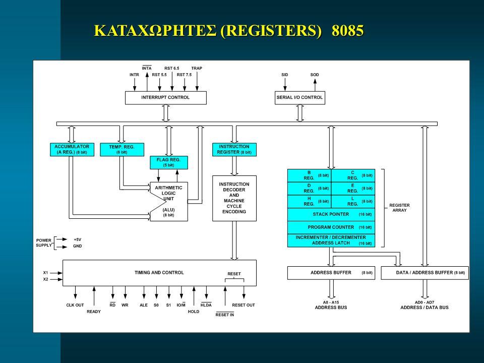 ΚΑΤΑΧΩΡΗΤΕΣ (REGISTERS) 8085 ΚΑΤΑΧΩΡΗΤΕΣ (REGISTERS) 8085