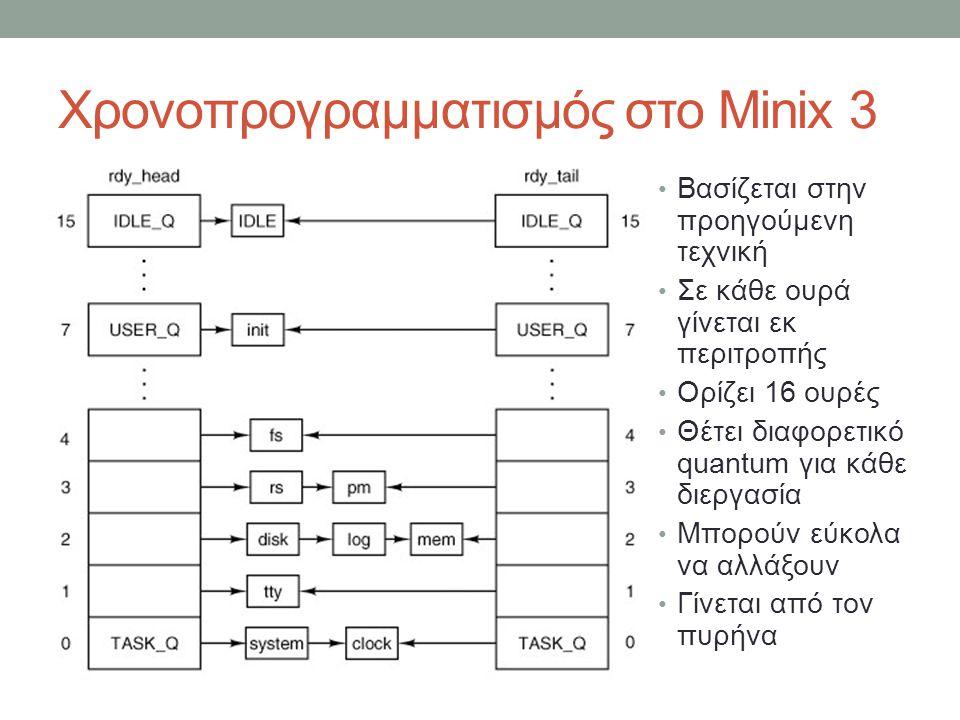 Χρονοπρογραμματισμός στο Minix 3 Βασίζεται στην προηγούμενη τεχνική Σε κάθε ουρά γίνεται εκ περιτροπής Ορίζει 16 ουρές Θέτει διαφορετικό quantum για κάθε διεργασία Μπορούν εύκολα να αλλάξουν Γίνεται από τον πυρήνα
