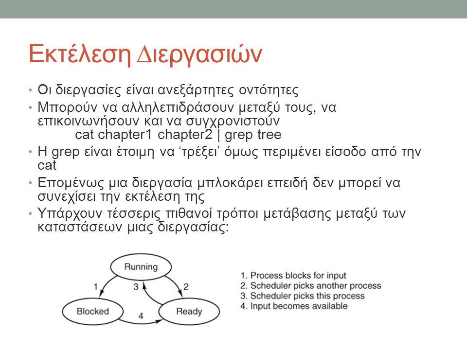 Εκτέλεση ∆ιεργασιών Οι διεργασίες είναι ανεξάρτητες οντότητες Μπορούν να αλληλεπιδράσουν μεταξύ τους, να επικοινωνήσουν και να συγχρονιστούν cat chapter1 chapter2 | grep tree Η grep είναι έτοιμη να 'τρέξει' όμως περιμένει είσοδο από την cat Επομένως μια διεργασία μπλοκάρει επειδή δεν μπορεί να συνεχίσει την εκτέλεση της Υπάρχουν τέσσερις πιθανοί τρόποι μετάβασης μεταξύ των καταστάσεων μιας διεργασίας: