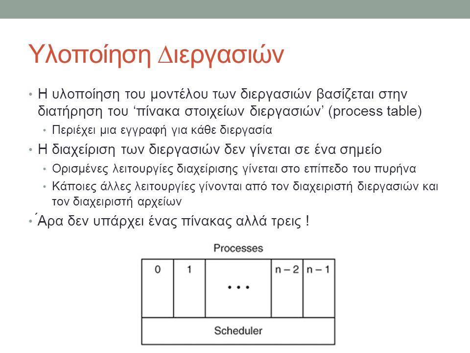 Υλοποίηση ∆ιεργασιών Η υλοποίηση του μοντέλου των διεργασιών βασίζεται στην διατήρηση του 'πίνακα στοιχείων διεργασιών' (process table) Περιέχει μια εγγραφή για κάθε διεργασία Η διαχείριση των διεργασιών δεν γίνεται σε ένα σημείο Ορισμένες λειτουργίες διαχείρισης γίνεται στο επίπεδο του πυρήνα Κάποιες άλλες λειτουργίες γίνονται από τον διαχειριστή διεργασιών και τον διαχειριστή αρχείων ́Αρα δεν υπάρχει ένας πίνακας αλλά τρεις !