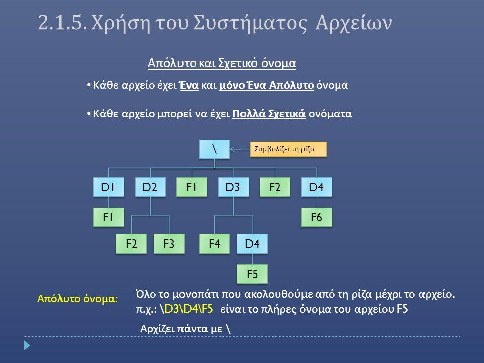 Απόλυτο και Σχετικό όνομα Κάθε αρχείο έχει Ένα και μόνο Ένα Απόλυτο όνομα Κάθε αρχείο μπορεί να έχει Πολλά Σχετικά ονόματα \ \ D1 D2 F1 D3 F2 D4 F1 F2 F3 F4 D4 F5 F6 Συμβολίζει τη ρίζα Απόλυτο όνομα : Όλο το μονοπάτι που ακολουθούμε από τη ρίζα μέχρι το αρχείο.