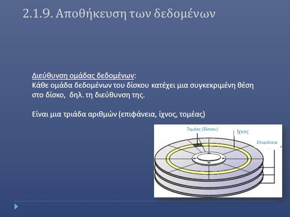 Διεύθυνση ομάδας δεδομένων : Κάθε ομάδα δεδομένων του δίσκου κατέχει μια συγκεκριμένη θέση στο δίσκο, δηλ.