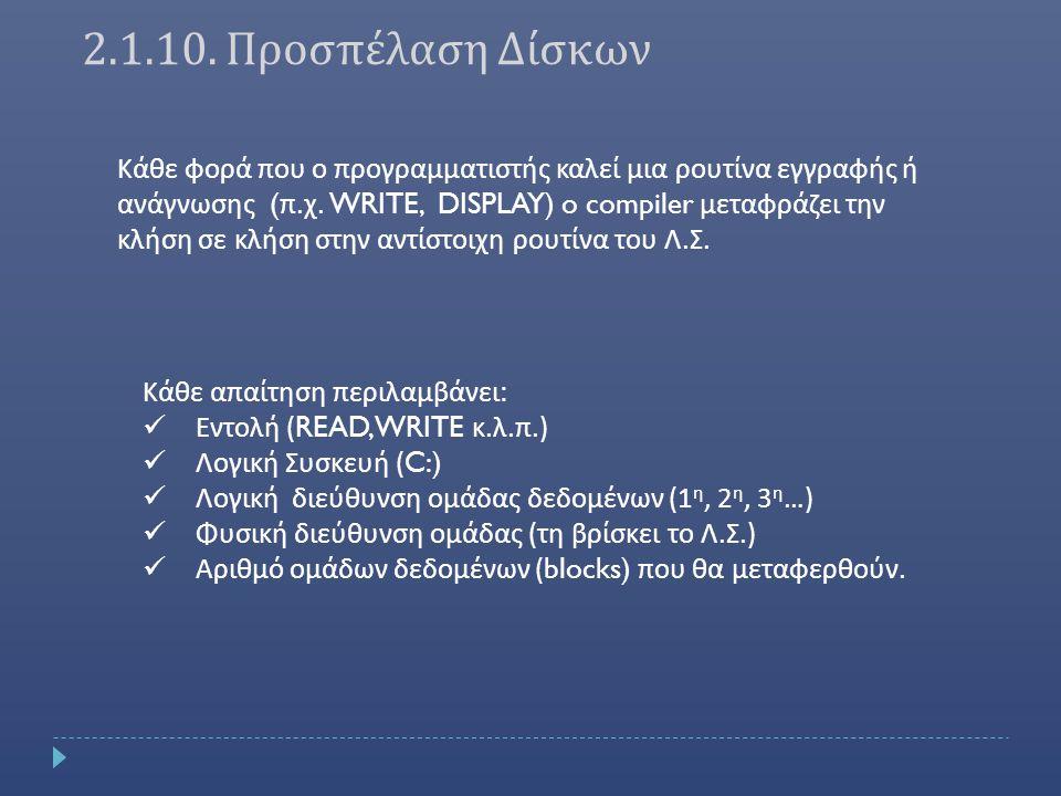 Κάθε φορά που ο προγραμματιστής καλεί μια ρουτίνα εγγραφής ή ανάγνωσης ( π.