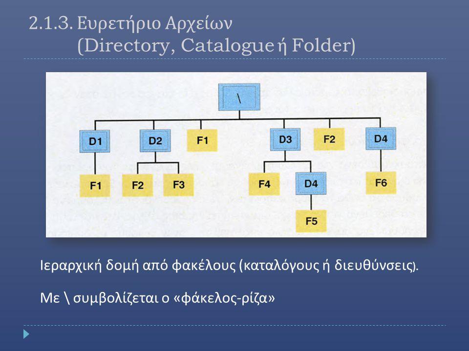 2.1.3. Ευρετήριο Αρχείων (Directory, Catalogue ή Folder) Η E ξερεύνηση των Windows