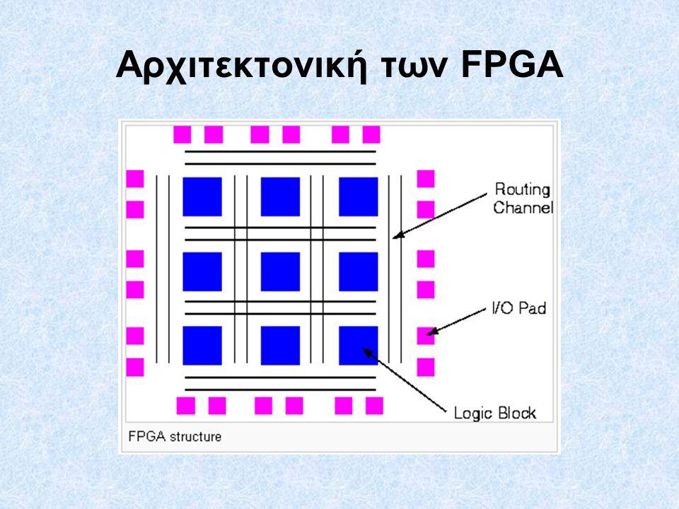 Αρχιτεκτονική των FPGA