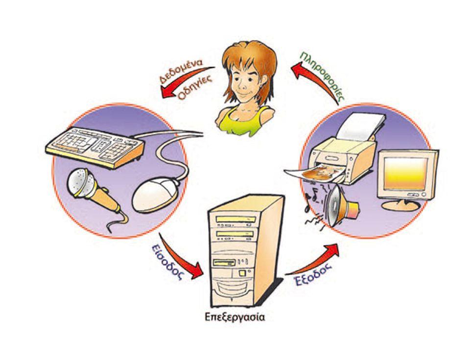 CD-RΟΜ, DVD-RΟΜ εναλλακτικά αποθηκευτικά μέσα για τη διαφύλαξη δεδομένων και πληροφοριών καθώς και για τη μεταφορά αποθηκευμένων δεδομένων και εφαρμογών Σκληρός Δίσκος (hard disk) Μπορούμε να αποθηκεύουμε σ' αυτόν περισσότερα δεδομένα από οποιοδήποτε άλλο αποθηκευτικό μέσο και να τα ανακτούμε με μεγάλη ταχύτητα.