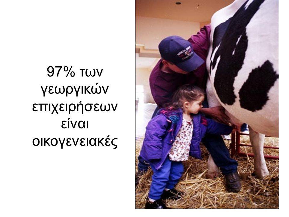 97% των γεωργικών επιχειρήσεων είναι οικογενειακές