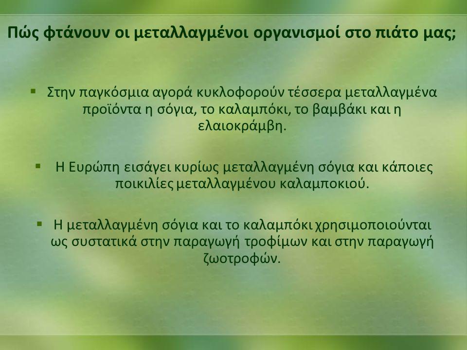 Η Θέση της Ελλάδας στα Γ.Τ. Προϊόντα Από τον Οκτώβρη του 1998 η Ελλάδα, η Ιταλία, η Γερμανία, η Γαλλία και το Λουξεμβούργο είπαν ΟΧΙ στα Γ.Τ. προϊόντα
