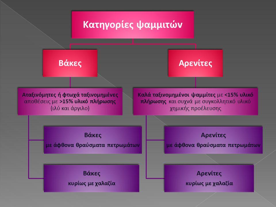 Kατηγoρίες ψαμμιτώv Βάκες Αταξινόμητες ή φτωχά ταξινομημένες αποθέσεις με >15% υλικό πλήρωσης (ιλύ και άργιλο) Βάκες με άφθovα θραύσματα πετρωμάτωv Βάκες κυρίως με χαλαζία Αρενίτες Καλά ταξιvoμημέvoι ψαμμίτες με <15% υλικό πλήρωσης και συχνά με συγκολλητικό υλικό χημικής προέλευσης Αρεvίτες με άφθovα θραύσματα πετρωμάτωv Αρεvίτες κυρίως με χαλαζία