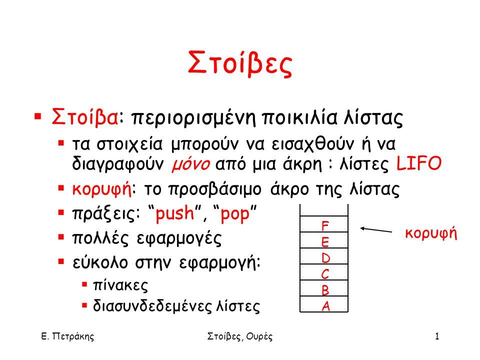 Ε. ΠετράκηςΣτοίβες, Ουρές1 Στοίβες  Στοίβα: περιορισμένη ποικιλία λίστας  τα στοιχεία μπορούν να εισαχθούν ή να διαγραφούν μόνο από μια άκρη : λίστε