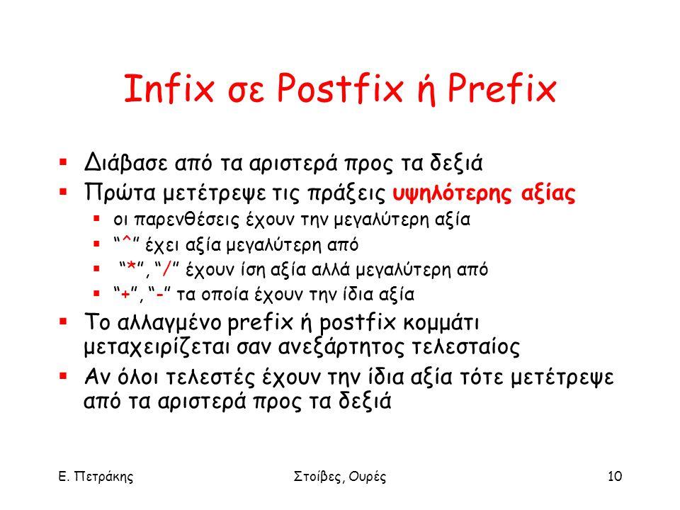 Ε. ΠετράκηςΣτοίβες, Ουρές10 Infix σε Postfix ή Prefix  Διάβασε από τα αριστερά προς τα δεξιά  Πρώτα μετέτρεψε τις πράξεις υψηλότερης αξίας  οι παρε