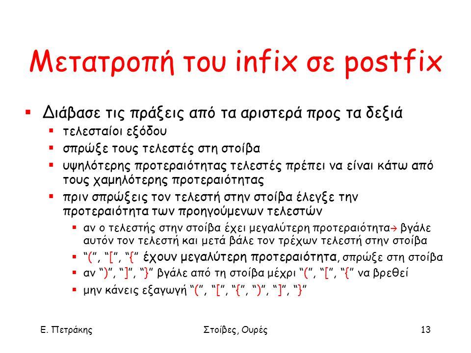 Ε. ΠετράκηςΣτοίβες, Ουρές13 Μετατροπή του infix σε postfix  Διάβασε τις πράξεις από τα αριστερά προς τα δεξιά  τελεσταίοι εξόδου  σπρώξε τους τελεσ