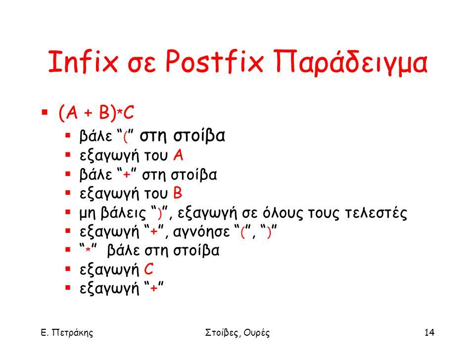 """Ε. ΠετράκηςΣτοίβες, Ουρές14 Infix σε Postfix Παράδειγμα  (A + B) * C  βάλε """" ( """" στη στοίβα  εξαγωγή του A  βάλε """"+"""" στη στοίβα  εξαγωγή του B """