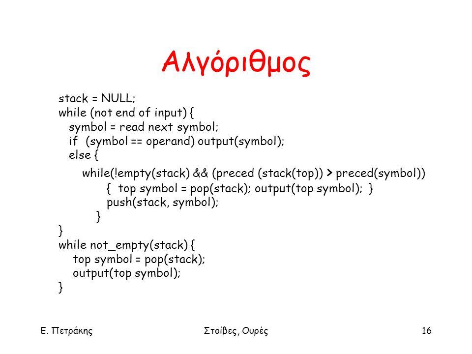 Ε. ΠετράκηςΣτοίβες, Ουρές16 Αλγόριθμος stack = NULL; while (not end of input) { symbol = read next symbol; if (symbol == operand) output(symbol); else